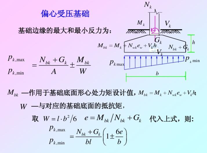 平板式独立基础设计(PDF,共31页)
