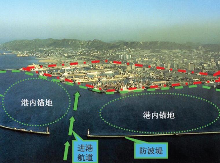 港口规划布局与水域设施培训讲义(58页,附图丰富)