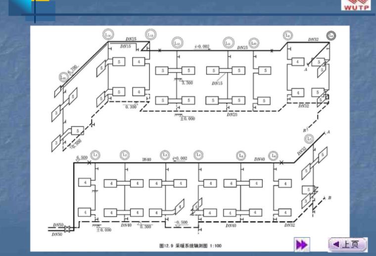 室内给水排水施工图详解