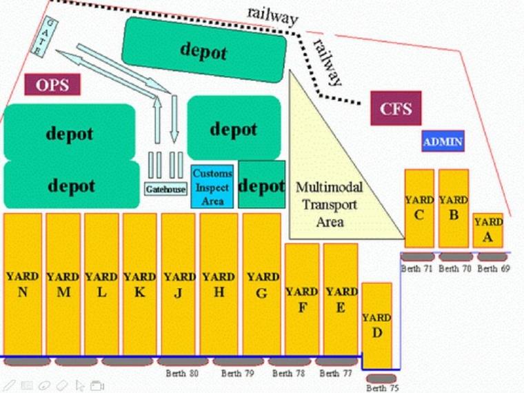 各类码头平面设计培训讲义(38页,附图丰富,含规模、泊位尺度)
