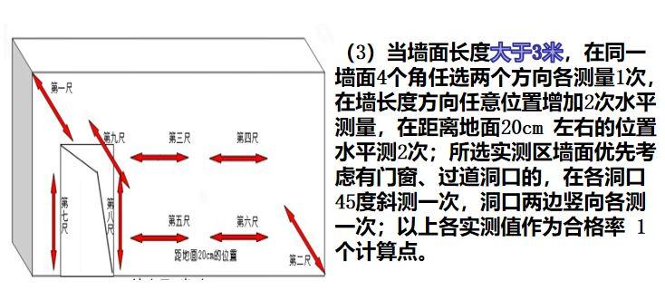 碧桂园内外墙抹灰工程施工技术交底,拿走不谢!_29