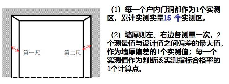 碧桂园内外墙抹灰工程施工技术交底,拿走不谢!_37