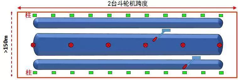 曹正罡:大跨度预应力钢结构干煤棚设计与施工_30