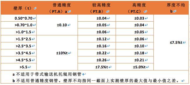 曹正罡:大跨度预应力钢结构干煤棚设计与施工_48