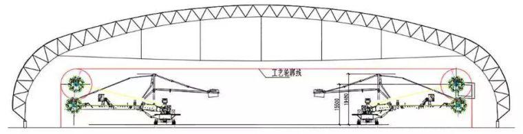 曹正罡:大跨度预应力钢结构干煤棚设计与施工_55