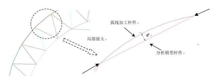 曹正罡:大跨度预应力钢结构干煤棚设计与施工_46