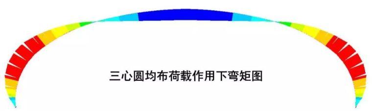 曹正罡:大跨度预应力钢结构干煤棚设计与施工_50