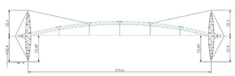 曹正罡:大跨度预应力钢结构干煤棚设计与施工_64