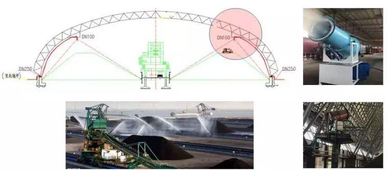 曹正罡:大跨度预应力钢结构干煤棚设计与施工_70