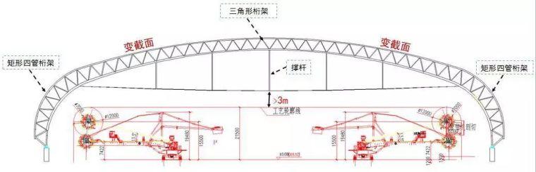 曹正罡:大跨度预应力钢结构干煤棚设计与施工_73