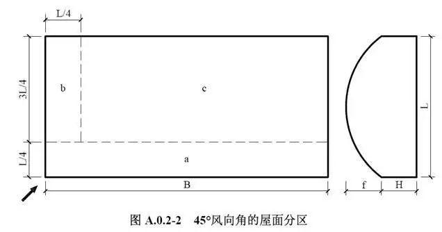 曹正罡:大跨度预应力钢结构干煤棚设计与施工_77
