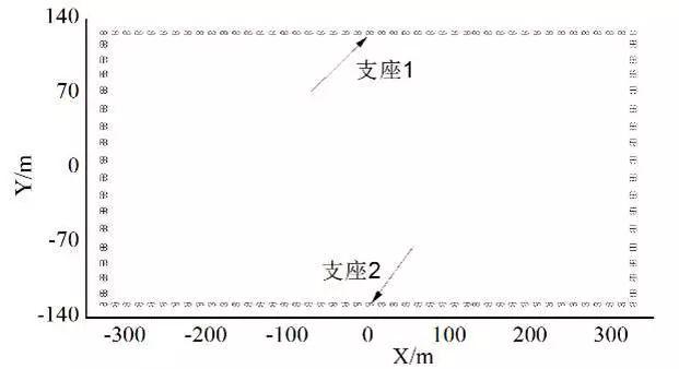 曹正罡:大跨度预应力钢结构干煤棚设计与施工_95