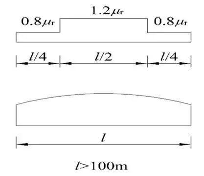 曹正罡:大跨度预应力钢结构干煤棚设计与施工_87