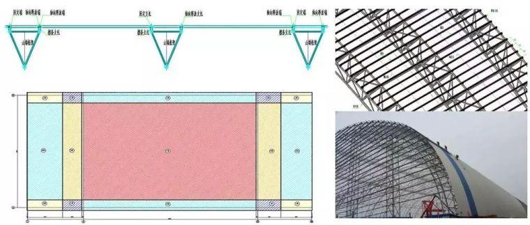 曹正罡:大跨度预应力钢结构干煤棚设计与施工_105