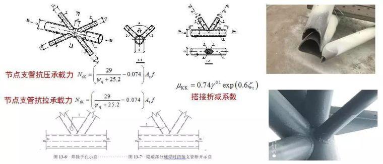 曹正罡:大跨度预应力钢结构干煤棚设计与施工_101