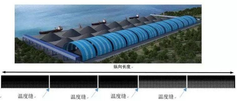 曹正罡:大跨度预应力钢结构干煤棚设计与施工_99