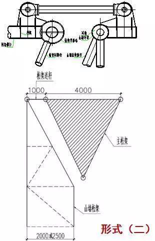 曹正罡:大跨度预应力钢结构干煤棚设计与施工_104