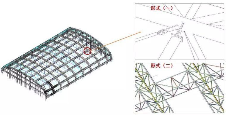 曹正罡:大跨度预应力钢结构干煤棚设计与施工_102