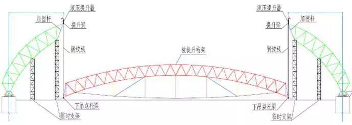 曹正罡:大跨度预应力钢结构干煤棚设计与施工_113