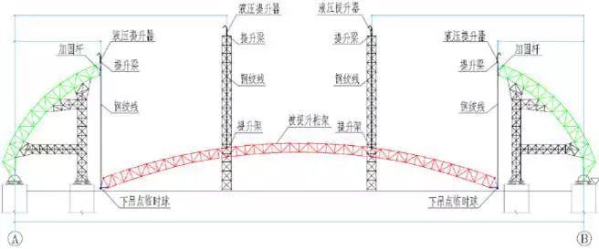 曹正罡:大跨度预应力钢结构干煤棚设计与施工_112