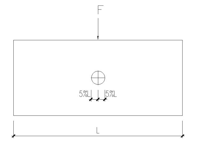 抗震三剑客:偶然偏心、双向地震、扭转耦联