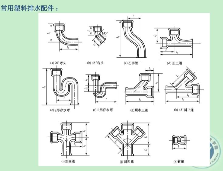 建筑给排水系统设备安装