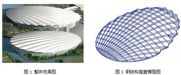 渤海国际专家服务中心体育馆和休闲中心钢桁架的制