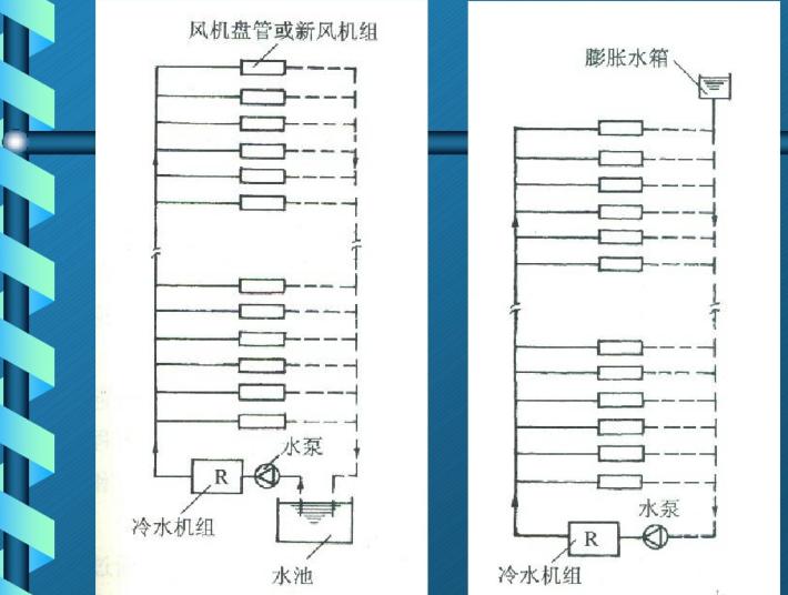 VRV系统设计讲义资料下载-中央空调水系统设计讲义(89页)