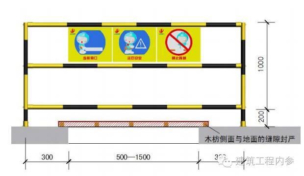 工地临边、洞口、卸料平台、防护设施(大全)_6