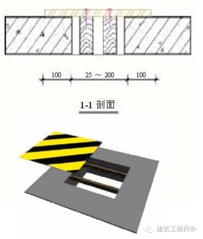 工地临边、洞口、卸料平台、防护设施(大全)_2