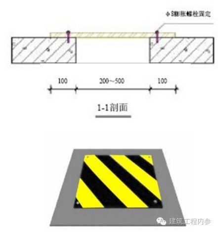 工地临边、洞口、卸料平台、防护设施(大全)_4