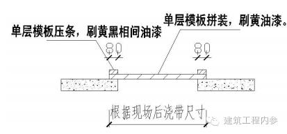 工地临边、洞口、卸料平台、防护设施(大全)_13