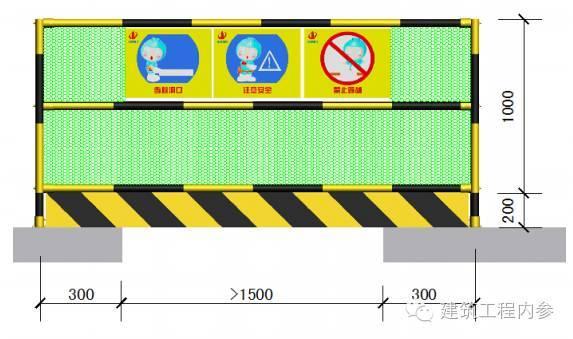 工地临边、洞口、卸料平台、防护设施(大全)_10