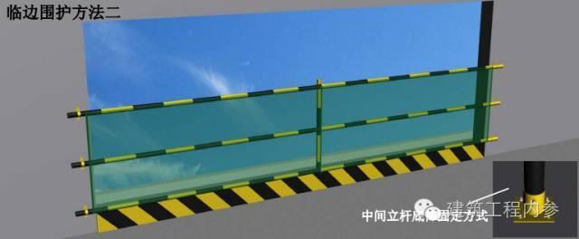 工地临边、洞口、卸料平台、防护设施(大全)_23