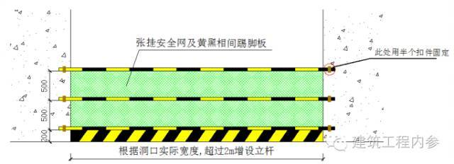 工地临边、洞口、卸料平台、防护设施(大全)_19