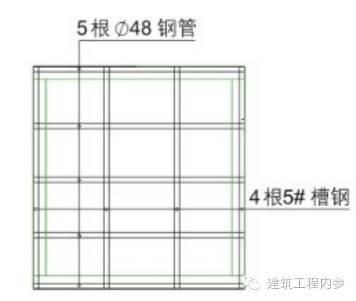 工地临边、洞口、卸料平台、防护设施(大全)_42