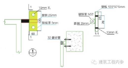 工地临边、洞口、卸料平台、防护设施(大全)_39