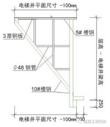 工地临边、洞口、卸料平台、防护设施(大全)_41
