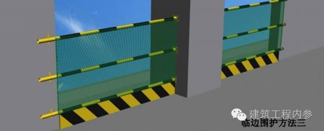 工地临边、洞口、卸料平台、防护设施(大全)_27