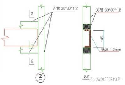 工地临边、洞口、卸料平台、防护设施(大全)_40