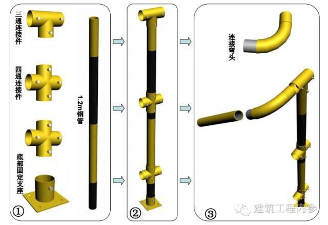 工地临边、洞口、卸料平台、防护设施(大全)_30