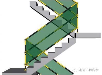 工地临边、洞口、卸料平台、防护设施(大全)_29