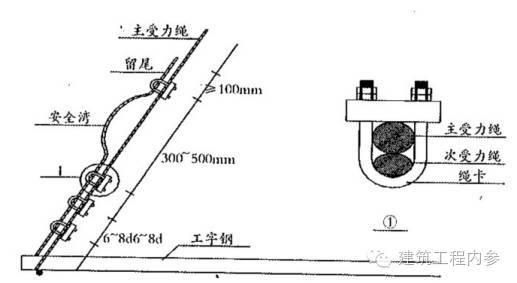工地临边、洞口、卸料平台、防护设施(大全)_61