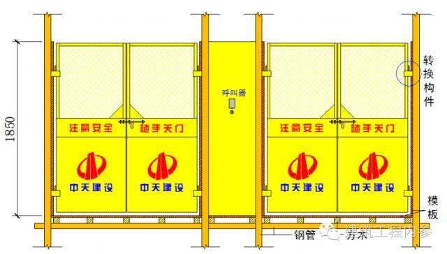 工地临边、洞口、卸料平台、防护设施(大全)_47