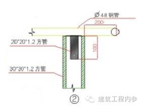 工地临边、洞口、卸料平台、防护设施(大全)_58