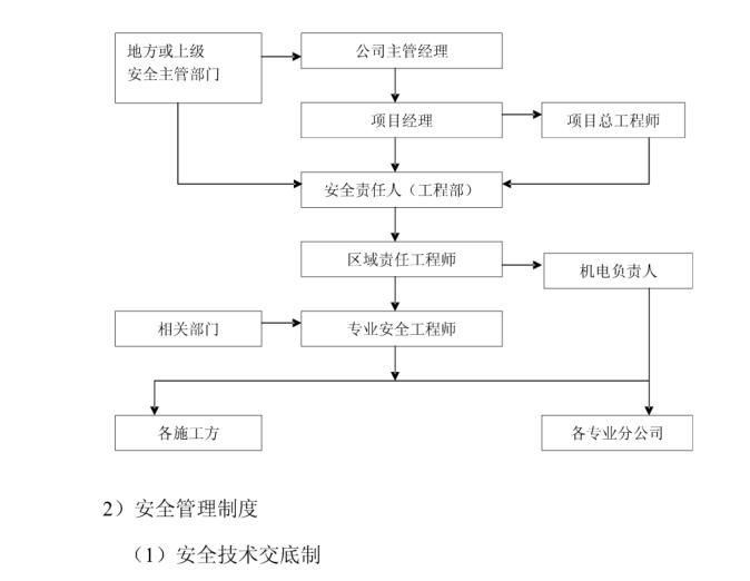 南昌住宅小区室内安装招标文件(177页)