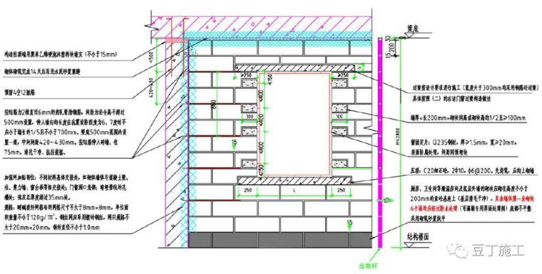 掌握这八项施工工艺,砌体质量标准化不再是难题!