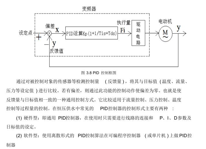 基于PLC的变频恒压供水系统的设计