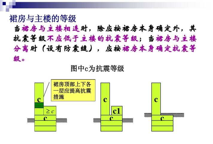 多高层钢筋混凝土结构抗震设计(PDF,55页)