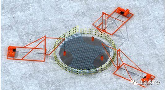 五分钟带你学习超深人工挖孔桩施工安全及质量控制_19